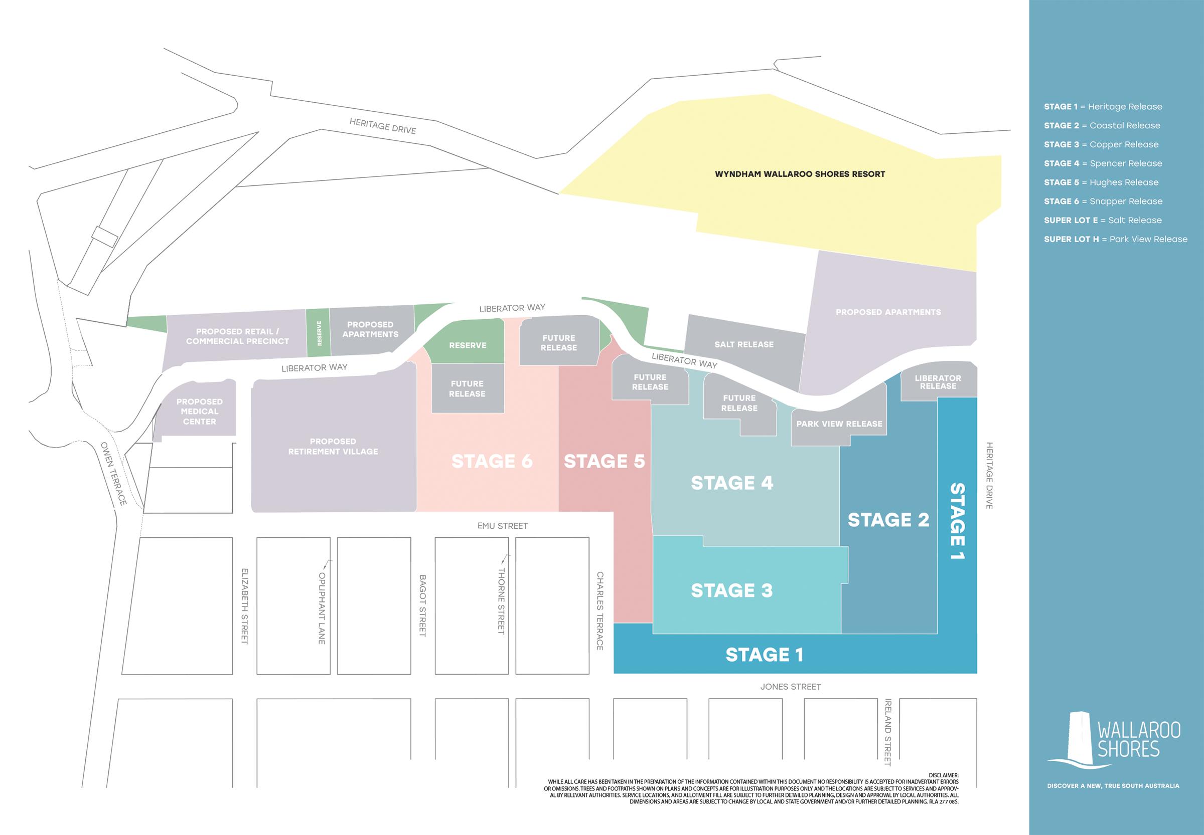 Wallaroo Shore Master Plan